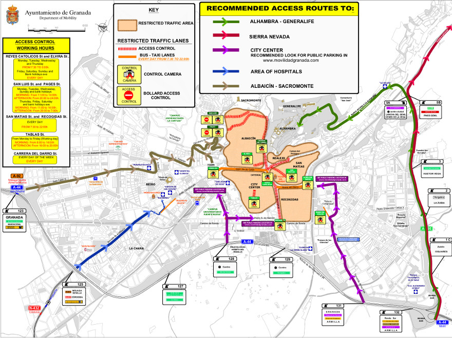 Recommended Itineraries  CGIM  Mobility Area  City of Granada